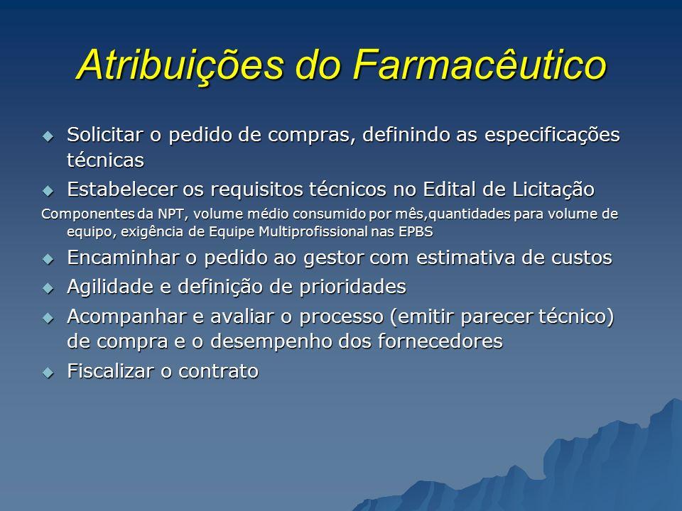 Atribuições do Farmacêutico
