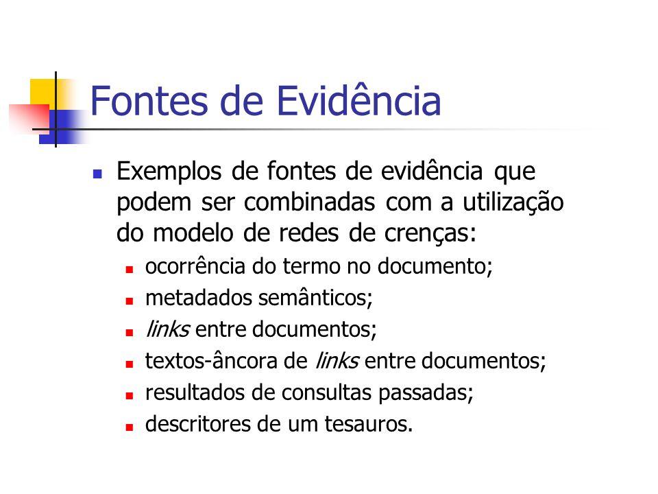 Fontes de Evidência Exemplos de fontes de evidência que podem ser combinadas com a utilização do modelo de redes de crenças: