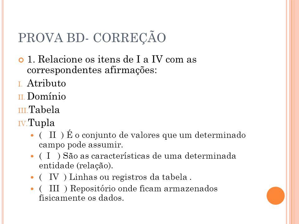 PROVA BD- CORREÇÃO 1. Relacione os itens de I a IV com as correspondentes afirmações: Atributo. Domínio.