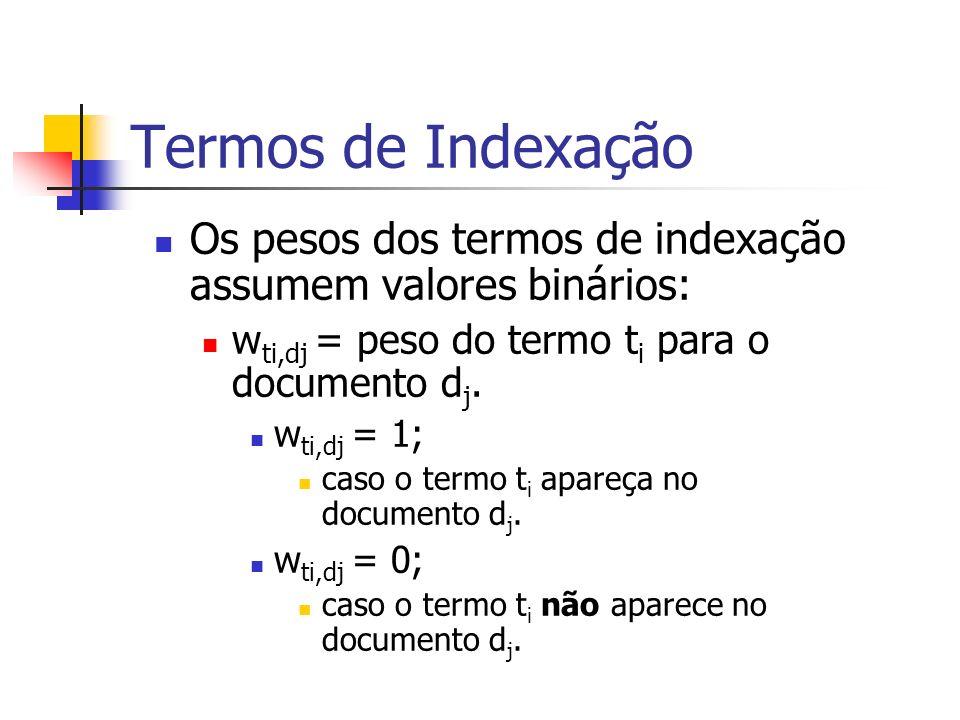 Termos de Indexação Os pesos dos termos de indexação assumem valores binários: wti,dj = peso do termo ti para o documento dj.