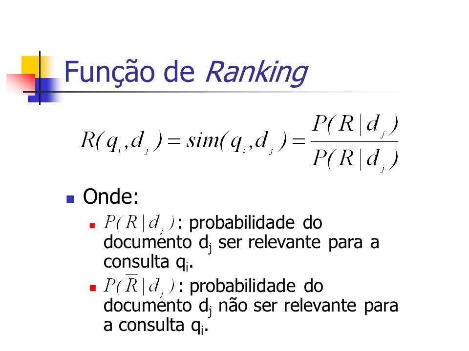 Função de Ranking Onde: