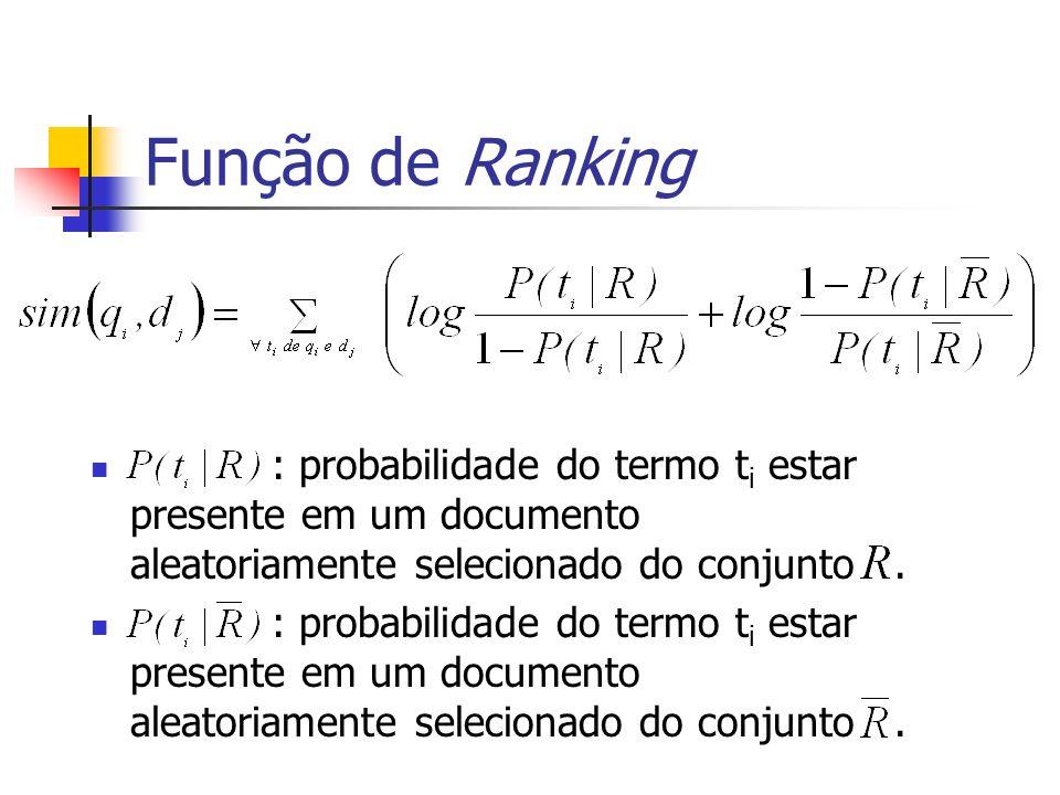 Função de Ranking : probabilidade do termo ti estar presente em um documento aleatoriamente selecionado do conjunto .