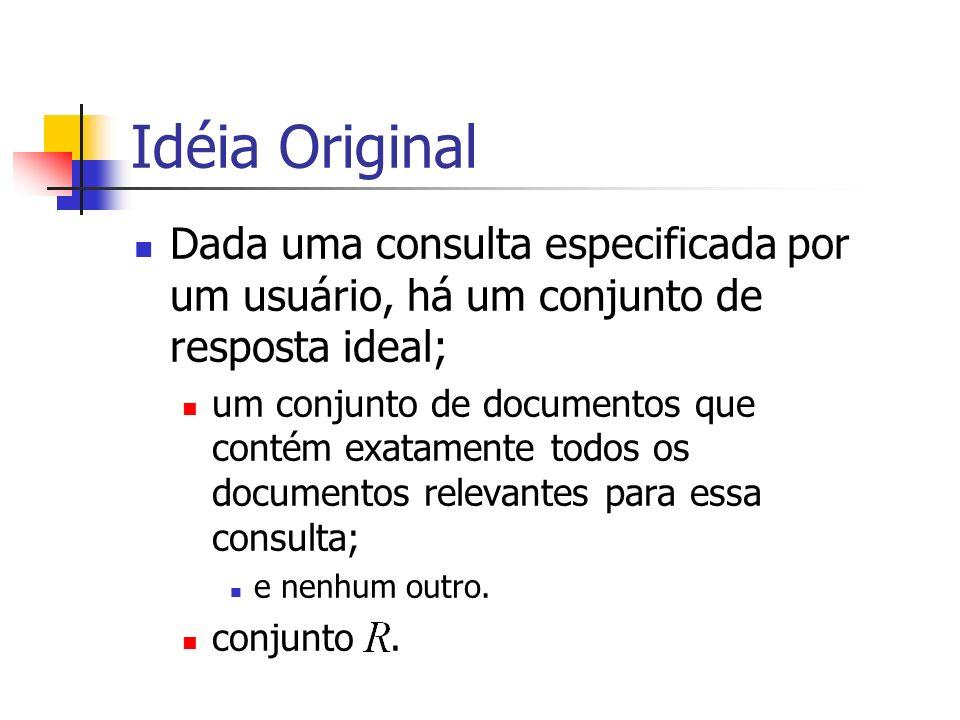 Idéia Original Dada uma consulta especificada por um usuário, há um conjunto de resposta ideal;