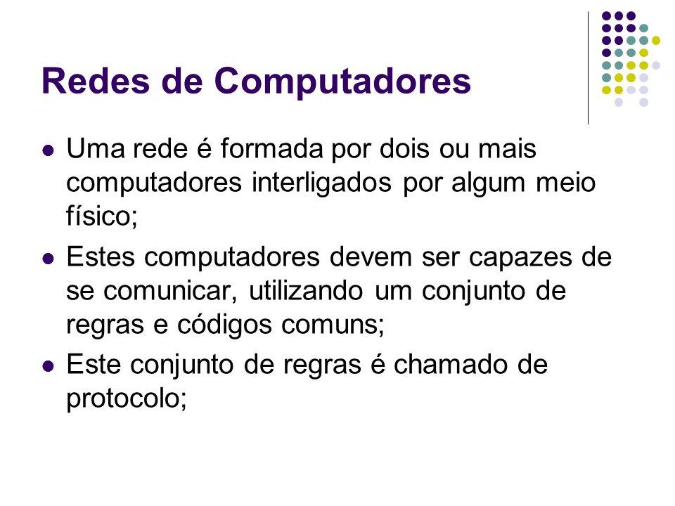 Redes de Computadores Uma rede é formada por dois ou mais computadores interligados por algum meio físico;