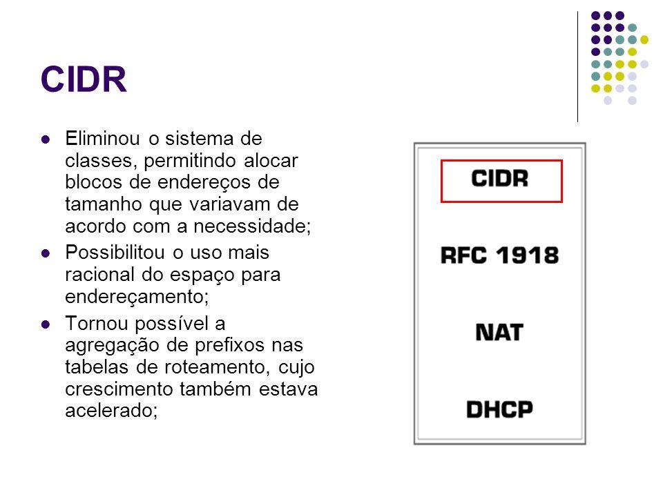 CIDR Eliminou o sistema de classes, permitindo alocar blocos de endereços de tamanho que variavam de acordo com a necessidade;