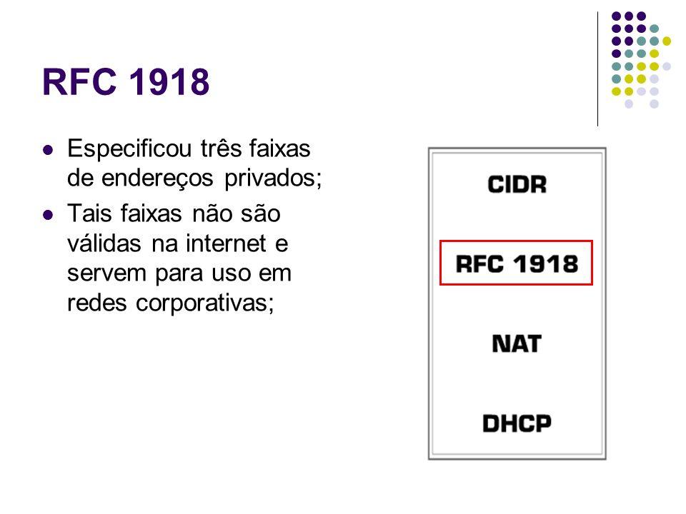 RFC 1918 Especificou três faixas de endereços privados;