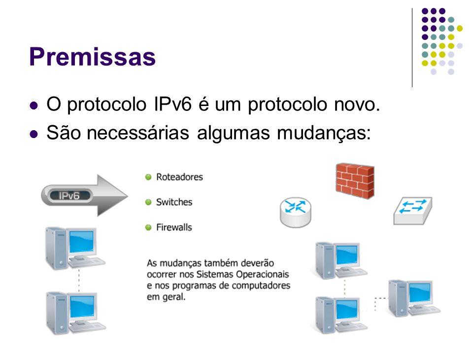 Premissas O protocolo IPv6 é um protocolo novo.