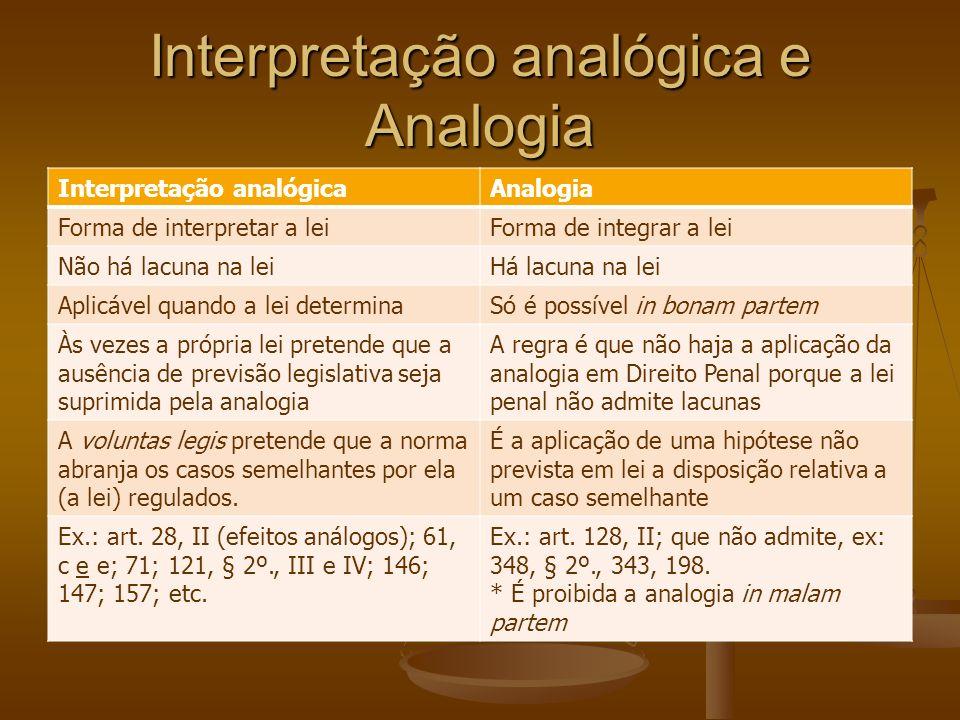 Interpretação analógica e Analogia