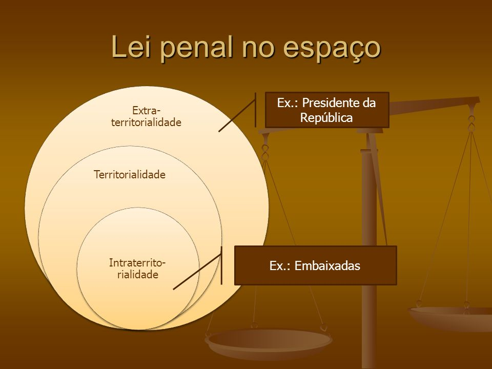 Lei penal no espaço Ex.: Presidente da República Ex.: Embaixadas