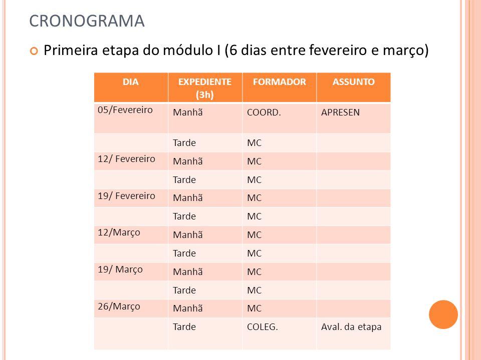 CRONOGRAMA Primeira etapa do módulo I (6 dias entre fevereiro e março)