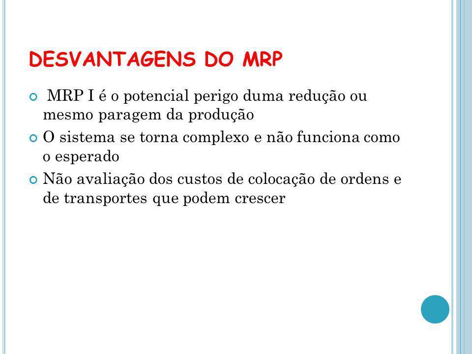 DESVANTAGENS DO MRP MRP I é o potencial perigo duma redução ou mesmo paragem da produção.