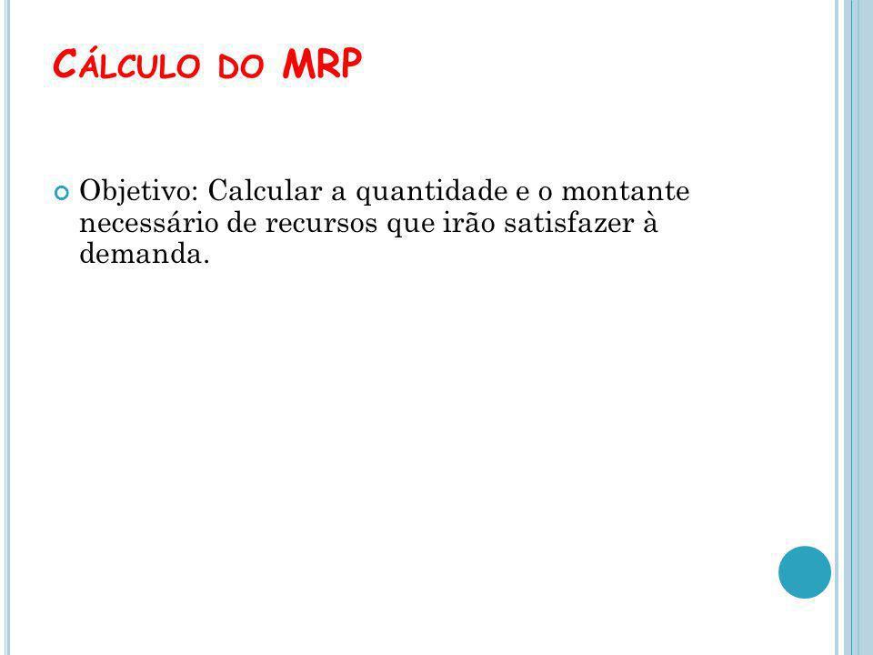 Cálculo do MRP Objetivo: Calcular a quantidade e o montante necessário de recursos que irão satisfazer à demanda.