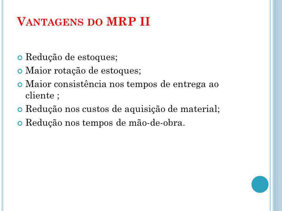 Vantagens do MRP II Redução de estoques; Maior rotação de estoques;