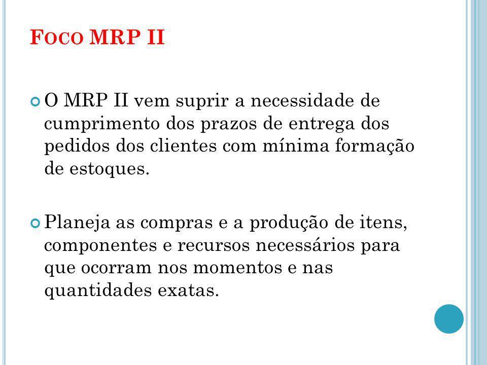 Foco MRP II O MRP II vem suprir a necessidade de cumprimento dos prazos de entrega dos pedidos dos clientes com mínima formação de estoques.