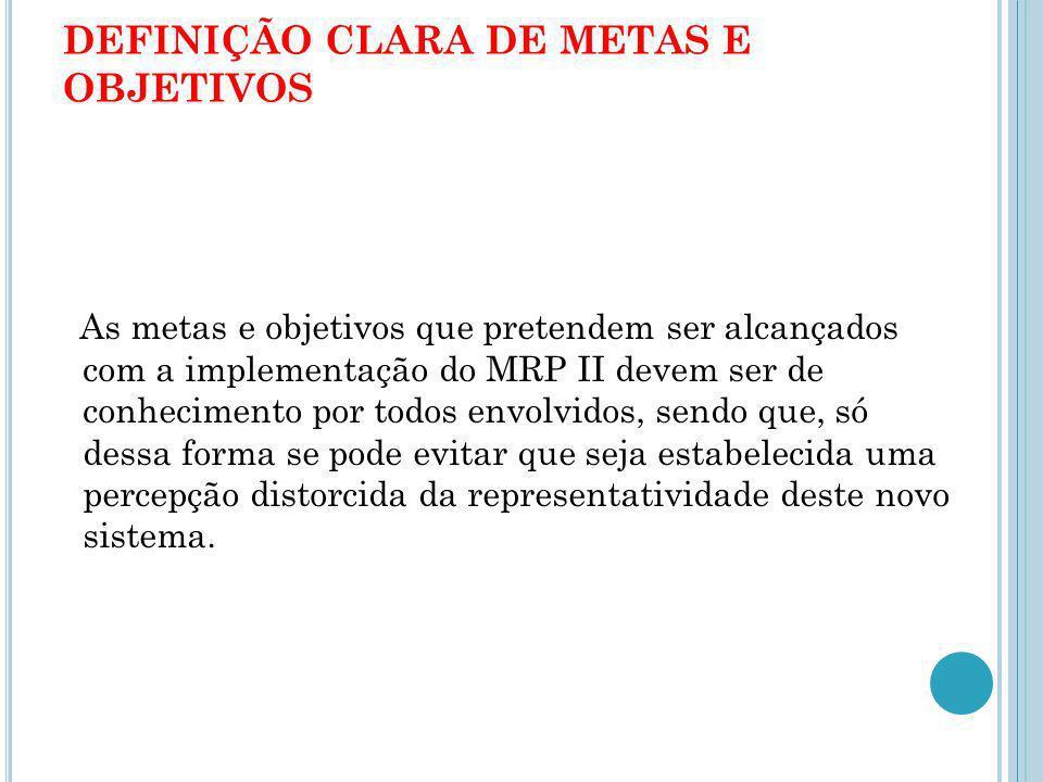 DEFINIÇÃO CLARA DE METAS E OBJETIVOS