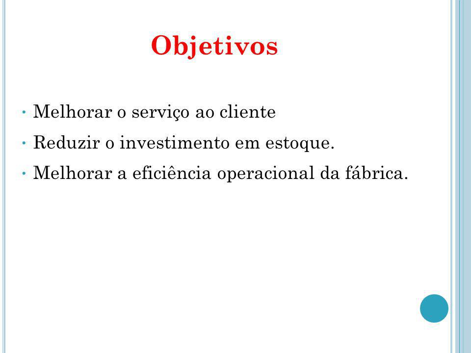 Objetivos Melhorar o serviço ao cliente