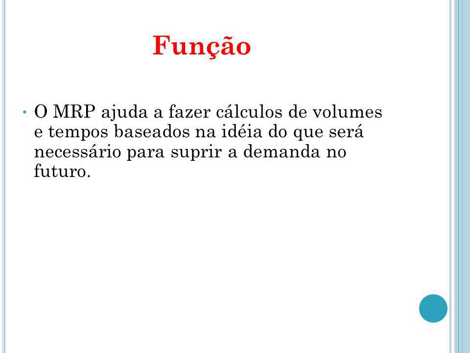 Função O MRP ajuda a fazer cálculos de volumes e tempos baseados na idéia do que será necessário para suprir a demanda no futuro.