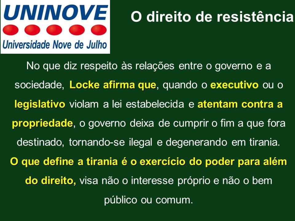 O direito de resistência
