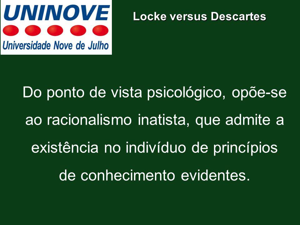Locke versus Descartes