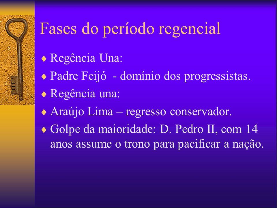 Fases do período regencial