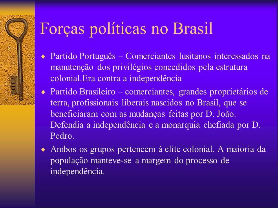 Forças políticas no Brasil