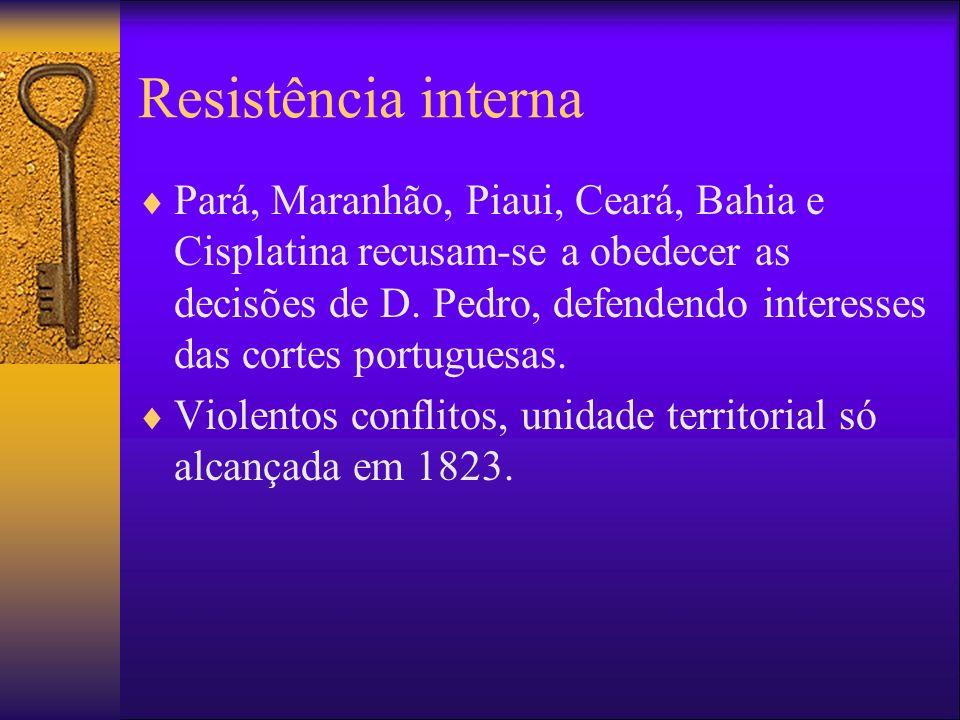 Resistência interna