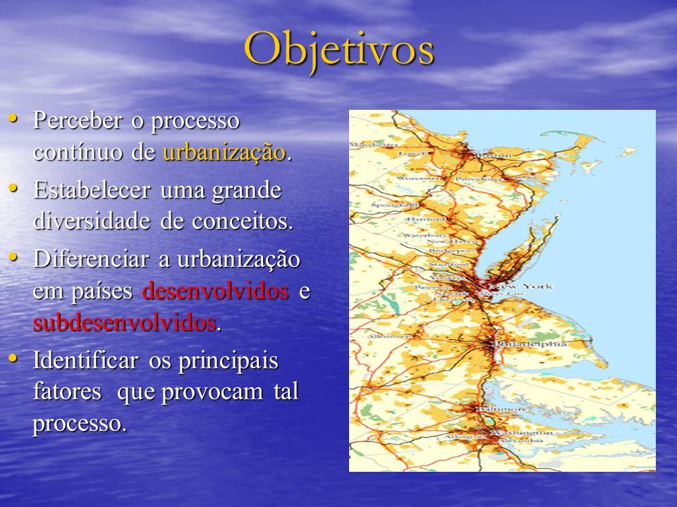Objetivos Perceber o processo contínuo de urbanização.