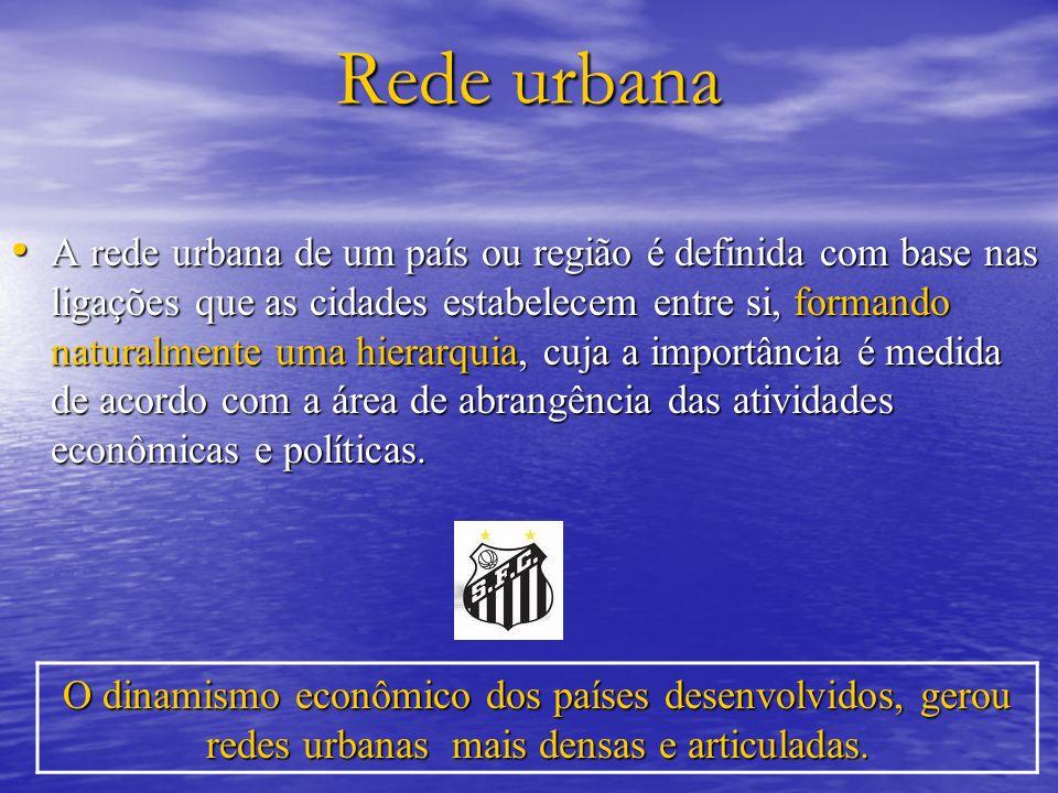 Rede urbana