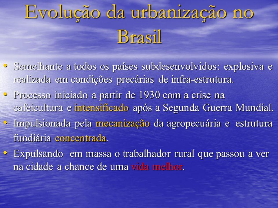 Evolução da urbanização no Brasil