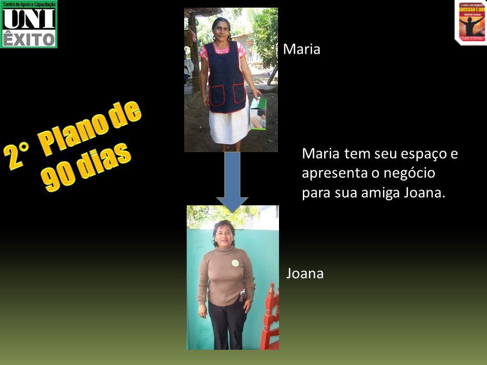 Maria 2° Plano de 90 dias Maria tem seu espaço e apresenta o negócio para sua amiga Joana. Joana