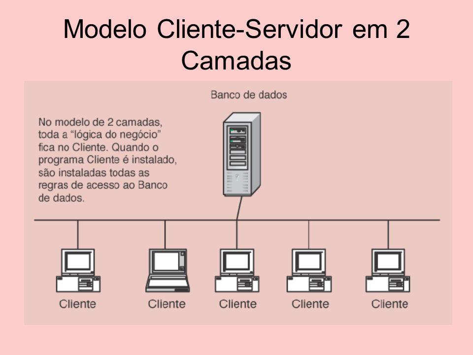 Modelo Cliente-Servidor em 2 Camadas