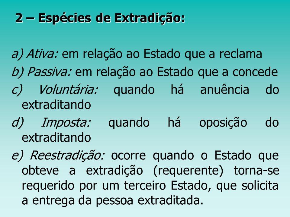 2 – Espécies de Extradição: