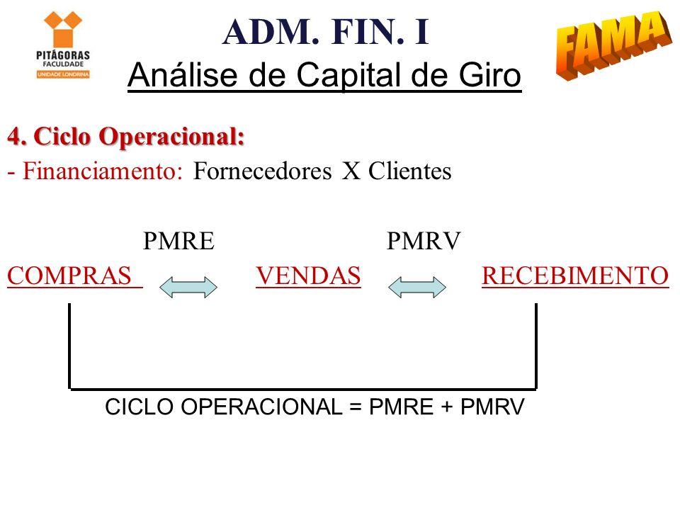 ADM. FIN. I Análise de Capital de Giro
