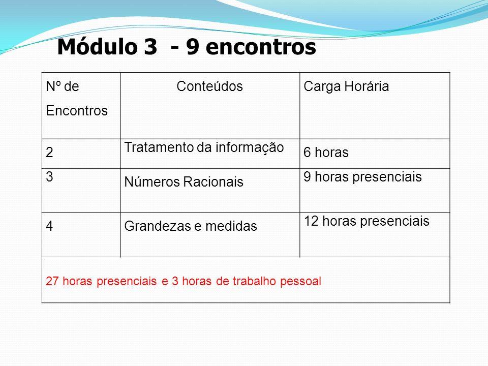 Módulo 3 - 9 encontros Nº de Encontros Conteúdos Carga Horária 2