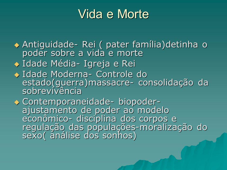 Vida e Morte Antiguidade- Rei ( pater família)detinha o poder sobre a vida e morte. Idade Média- Igreja e Rei.