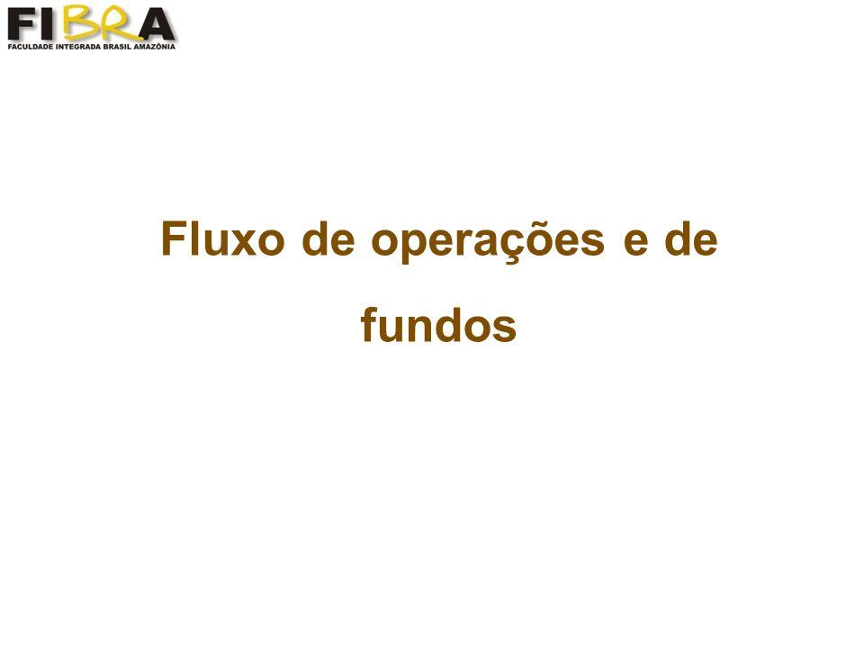 Fluxo de operações e de fundos