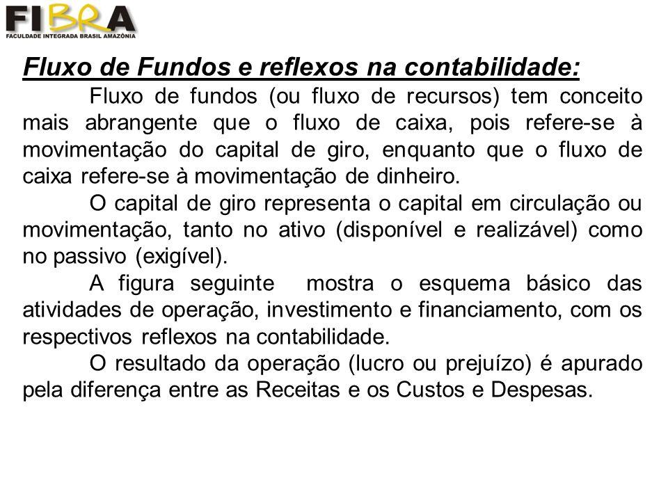 Fluxo de Fundos e reflexos na contabilidade: