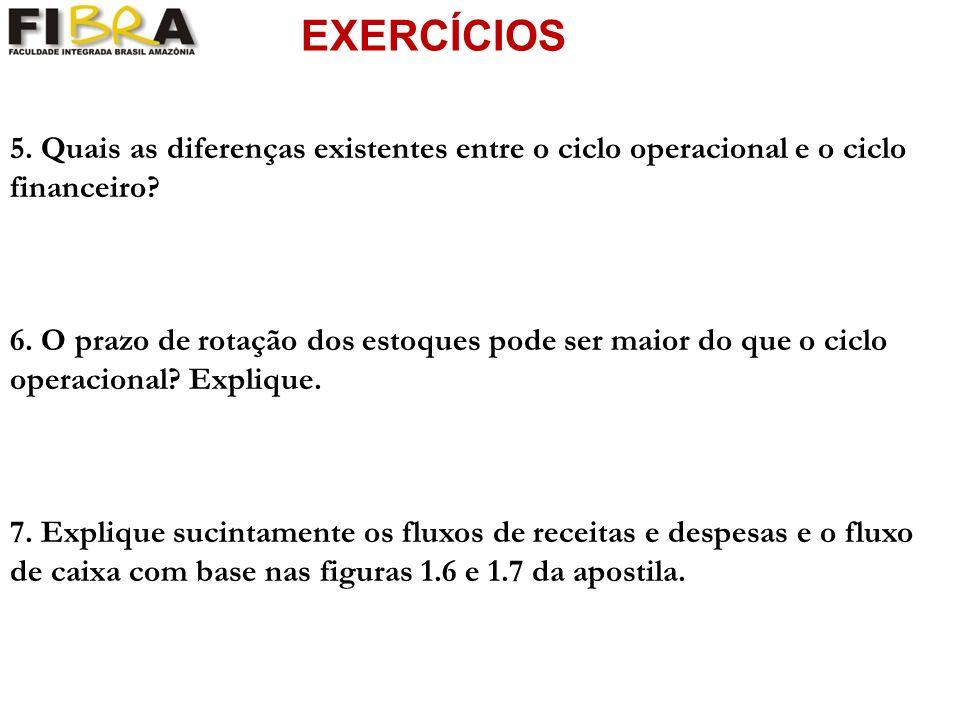 EXERCÍCIOS 5. Quais as diferenças existentes entre o ciclo operacional e o ciclo financeiro
