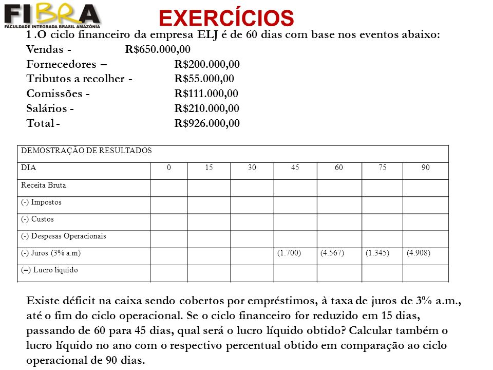 EXERCÍCIOS 1 .O ciclo financeiro da empresa ELJ é de 60 dias com base nos eventos abaixo: Vendas - R$650.000,00.