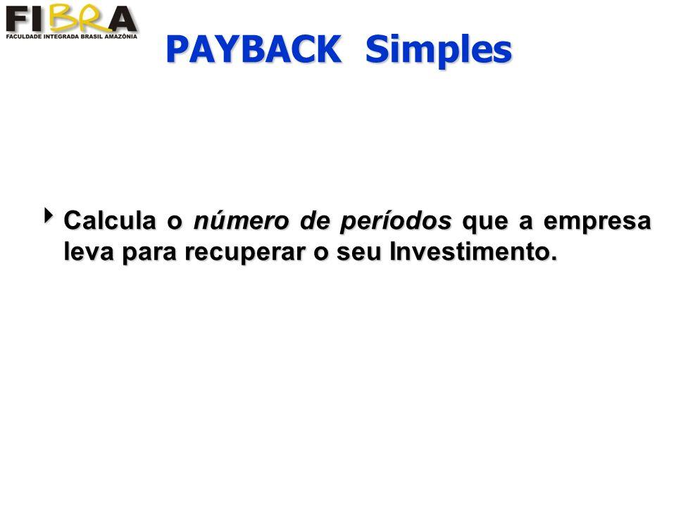 PAYBACK Simples Calcula o número de períodos que a empresa leva para recuperar o seu Investimento.