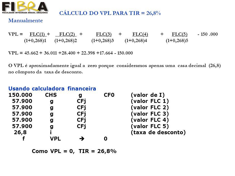 CÁLCULO DO VPL PARA TIR = 26,8% Manualmente