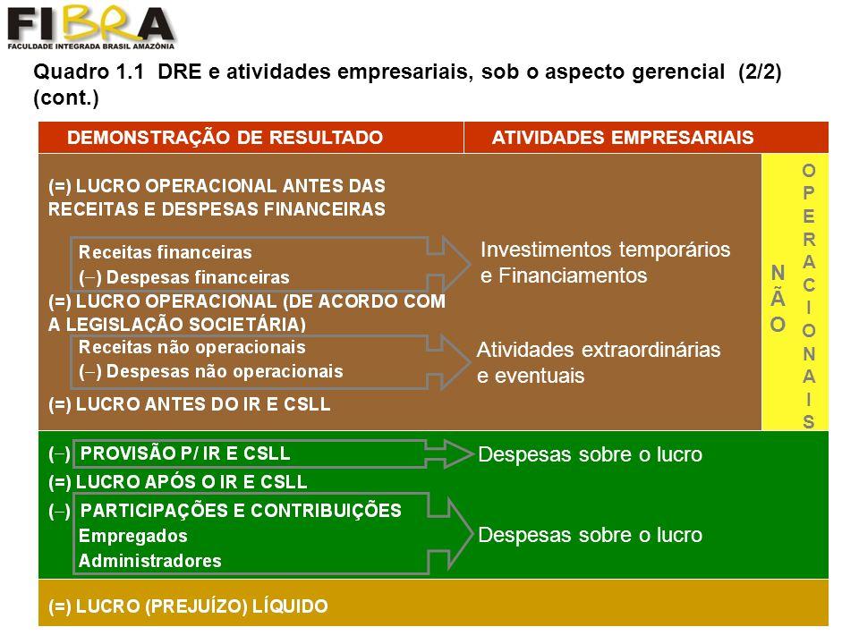 Investimentos temporários e Financiamentos N Ã O