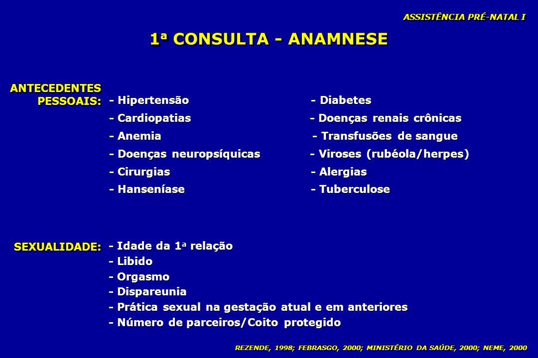 1a CONSULTA - ANAMNESE ANTECEDENTES PESSOAIS: - Hipertensão - Diabetes