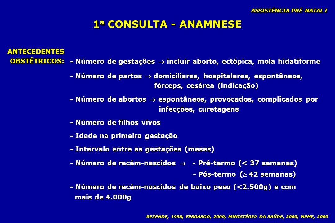 1a CONSULTA - ANAMNESE ANTECEDENTES OBSTÉTRICOS: