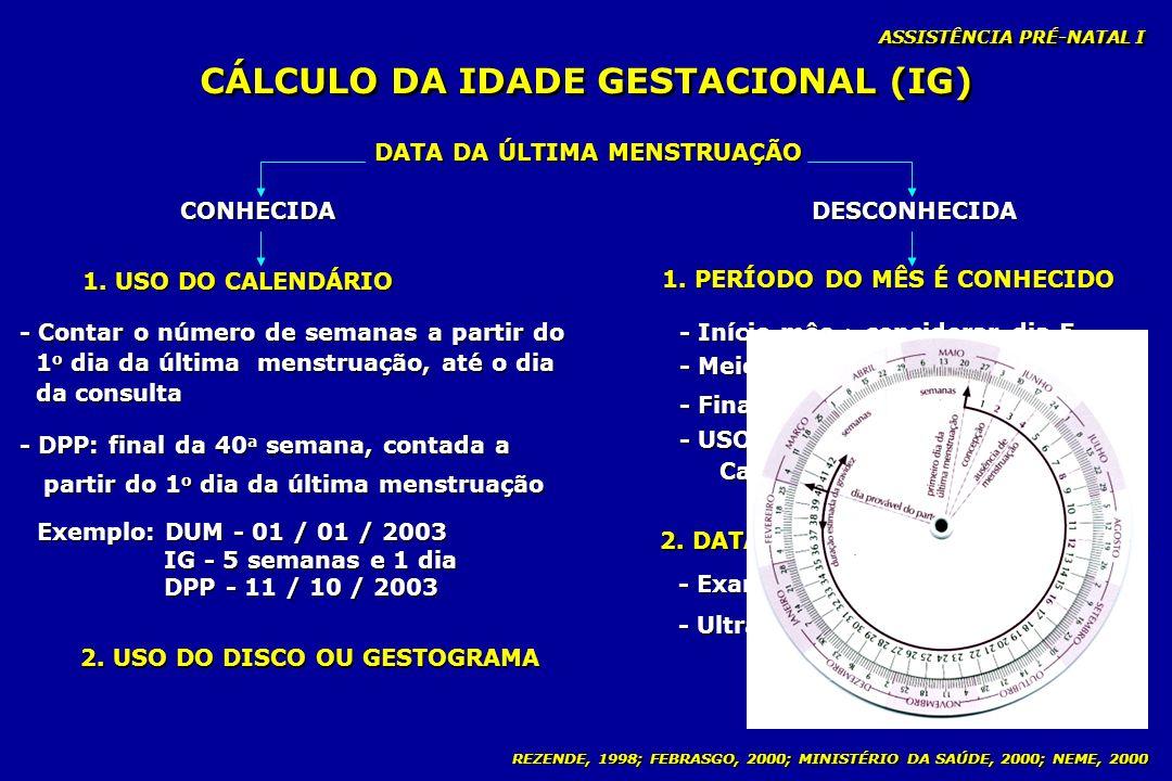 CÁLCULO DA IDADE GESTACIONAL (IG) DATA DA ÚLTIMA MENSTRUAÇÃO