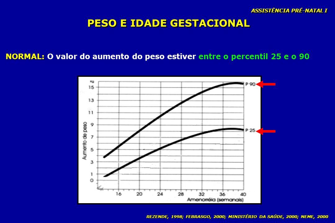 PESO E IDADE GESTACIONAL