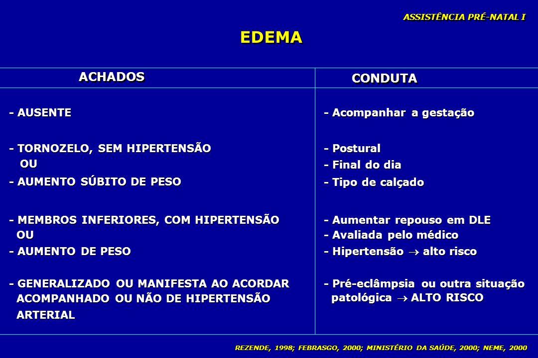 EDEMA ACHADOS CONDUTA - AUSENTE - Acompanhar a gestação