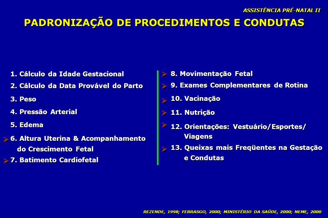 PADRONIZAÇÃO DE PROCEDIMENTOS E CONDUTAS
