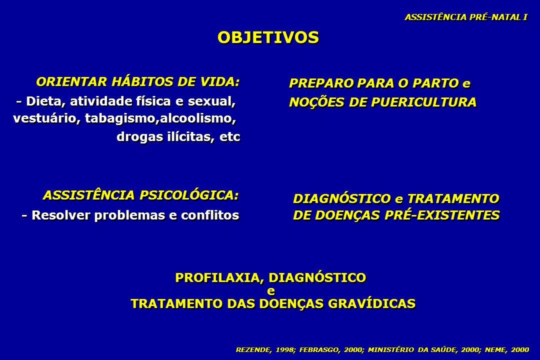 PROFILAXIA, DIAGNÓSTICO TRATAMENTO DAS DOENÇAS GRAVÍDICAS
