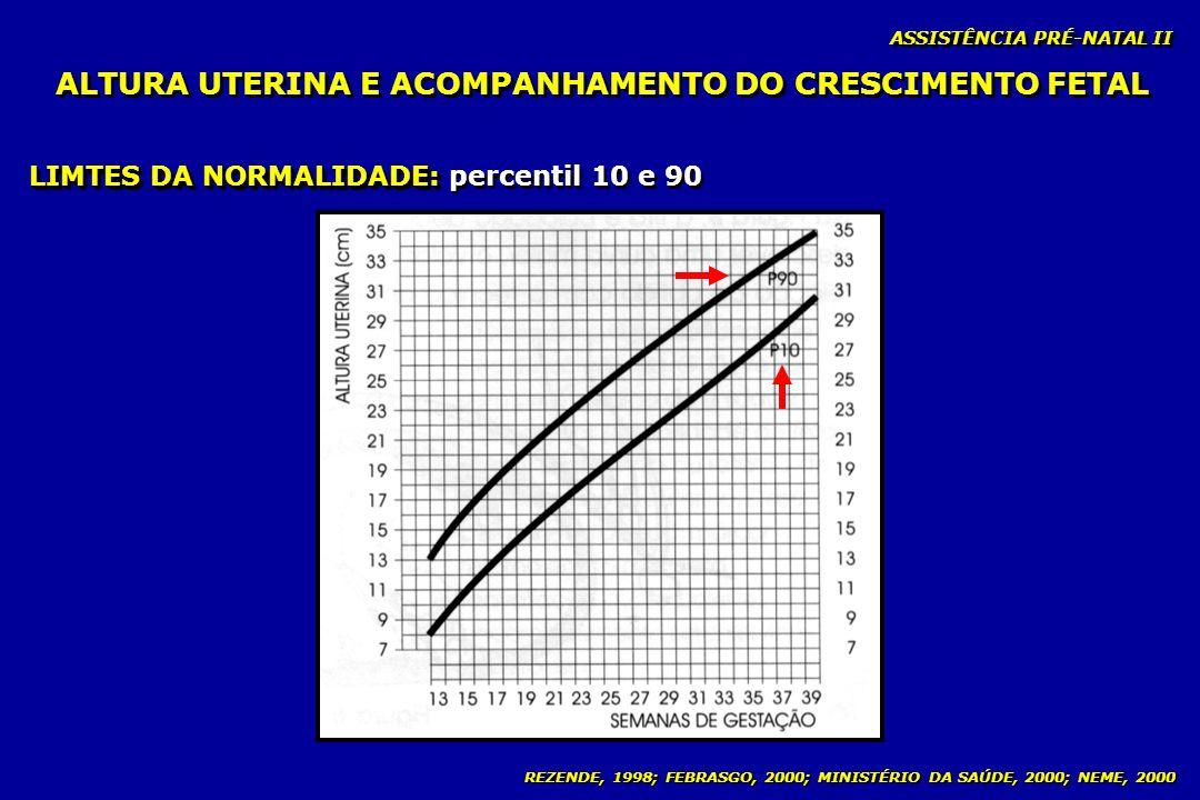 ALTURA UTERINA E ACOMPANHAMENTO DO CRESCIMENTO FETAL